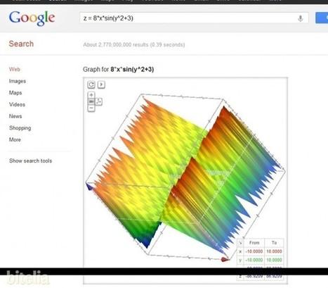 Aprende a manejar las funciones matemáticas del buscador de Google | mily06 | Scoop.it