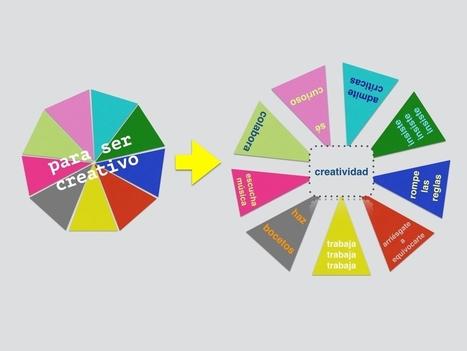 ¿Te atreves? Creatividad | Educación electronica digital | Scoop.it