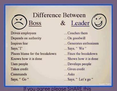 Difference Between a Boss & a Leader | Amoria Bond:  Consultants in Recruitment | Scoop.it