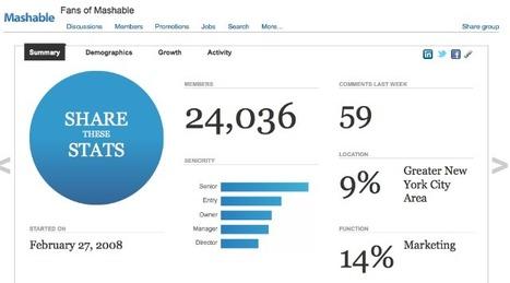 LinkedIn Unveils Dashboard for Groups Statistics   Social Media Buzz   Scoop.it