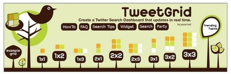 News Discovery and Topic Monitoring via Hashtags: The Best Twitter Tools | Twitter for Teachers | Scoop.it