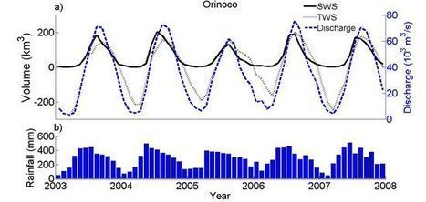 Surface Freshwater Storage Variations in the Orinoco Floodplains Using Multi-Satellite Observations   Remote Sensing News   Scoop.it