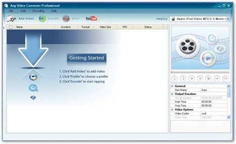 any video converter software free download full version with key