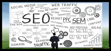 5 Essential SEO Tips for Small Businesses | Content Creation, Curation, Management | Scoop.it