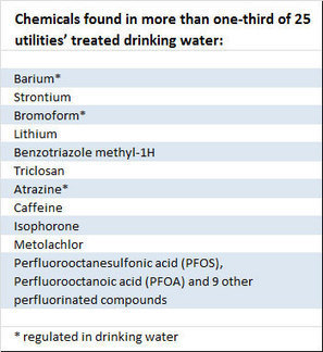 New report: Unregulated contaminants common in drinking water — Environmental Health News | Sustain Our Earth | Scoop.it