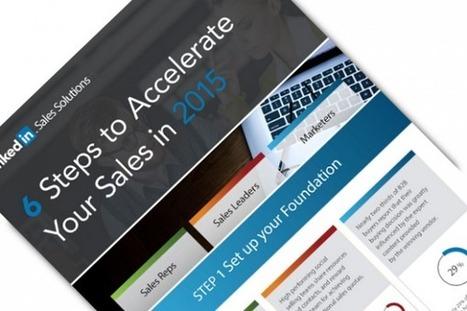 Les 6 étapes pour bien démarcher sur Linkedin (infographie) | Des usages et plus | Scoop.it