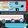 Internet marketing - Online & Digital marketing services