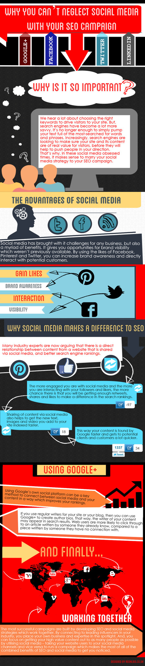 Why you can't neglect social media with SEO campaigns | creating infographics for promotion | Scoop.it