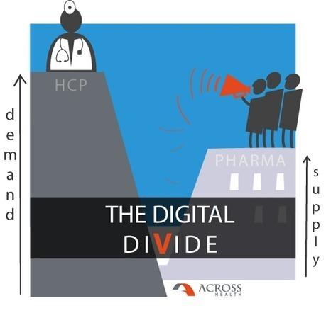 The Digital Divide in pharma | Health, Digital Health, mHealth, Digital Pharma, hcsm latest trends and news (in English) | Scoop.it