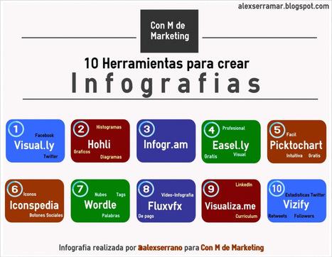10 Herramientas para crear infografías (II) | Ticenelaula | Scoop.it