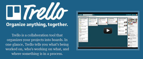 Trello: An organizational tool to track projects and processes | Scribble and Scrub | Scoop.it