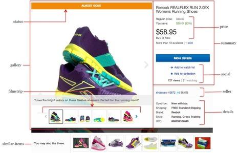 Don't Build Pages, Build Modules — eBay Tech Blog | Web Apps | Scoop.it