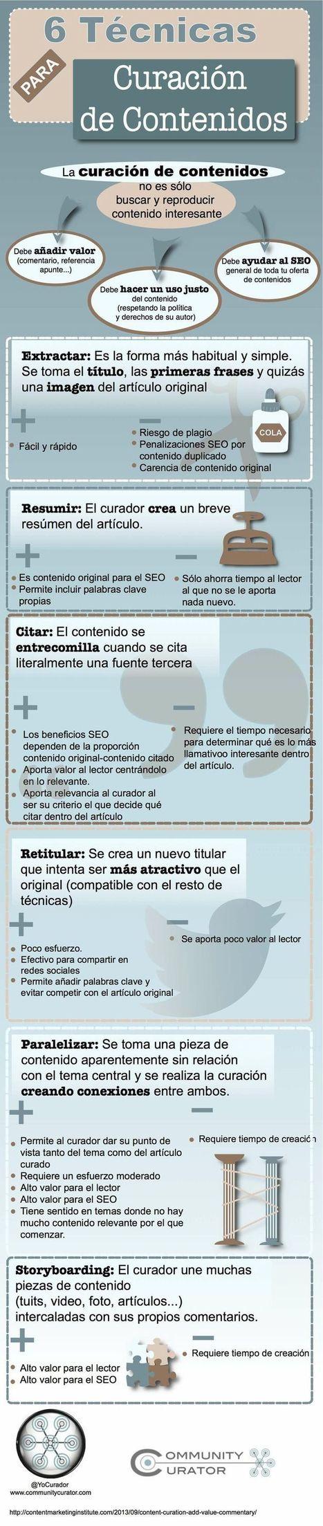 Curación de contenidos: 6 técnicas (infografía) | El Content Curator Semanal | Scoop.it