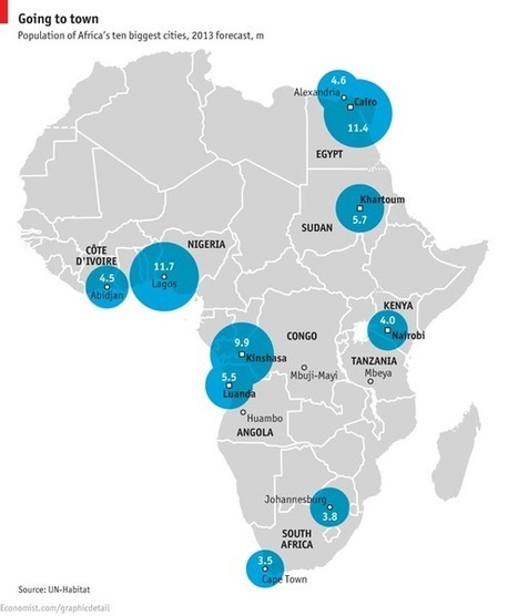 Urbanisation in Africa | Geography for All! | Scoop.it