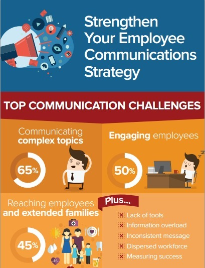 Infographic Strengthen Your Employee Communica