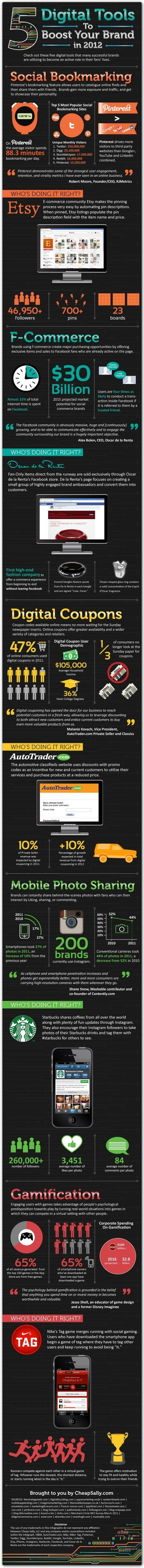 Best 5 Digital Tools to Increase Online Business Branding | All Infographics | Real Tech News | Scoop.it