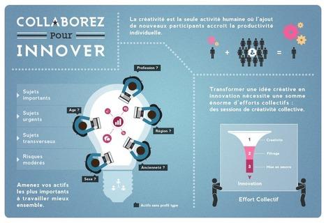 MFbrainstorm : la créativité collaborative prend vie | E-LEARNING & E-recrutement | Scoop.it