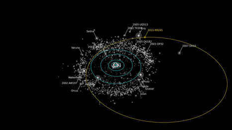 New Dwarf Planet Discovered Far Beyond Pluto's Orbit | The virtual life | Scoop.it