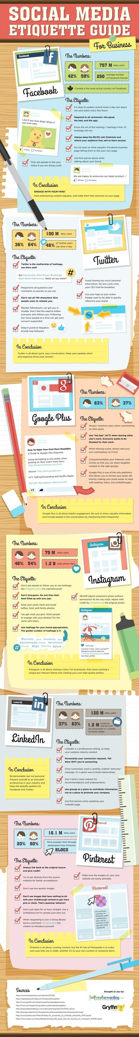 38 Tips on Social Media Etiquette for Business | World of #SEO, #SMM, #ContentMarketing, #DigitalMarketing | Scoop.it