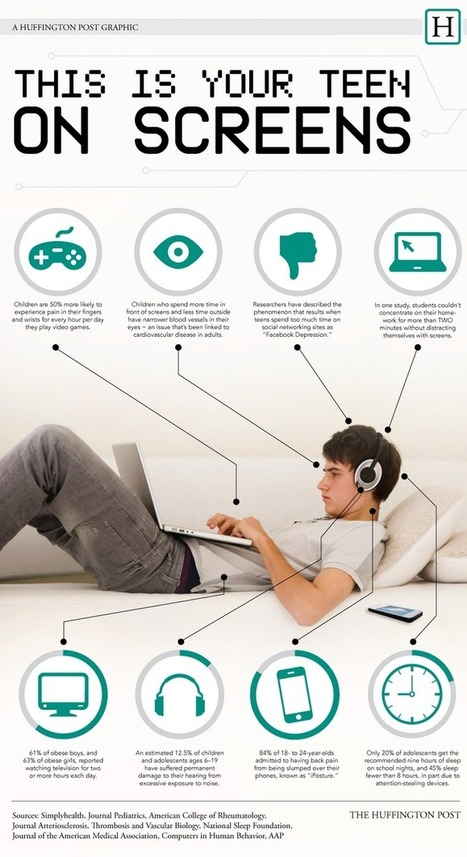 the influences of technology and social environments experienced in adolescence