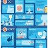 The World of Social Media & SEO