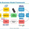 Creating new business models in Japan