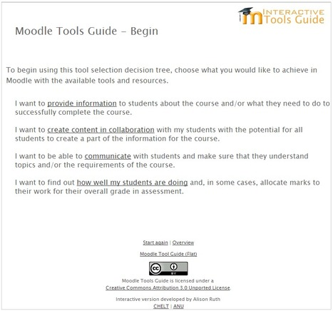 Moodle Interactive Tools Guide | TEFL & Ed Tech | Scoop.it