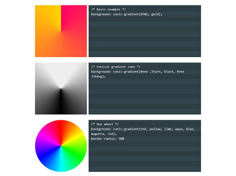 15 CSS & Javascript Polyfills | Web & Graphic Design | HTML5 and CSS3 | Scoop.it
