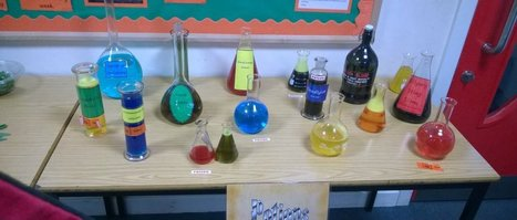 Real Life Maths: Potions Lesson by @PrimaryLessons | ICTmagic | Scoop.it