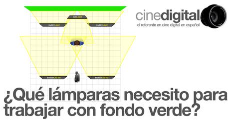 ¿Qué tipo de lámparas necesito para pantalla verde? | FOTOGRAFIA Y VIDEO HDSLR PHOTOGRAPHY & VIDEO | Scoop.it