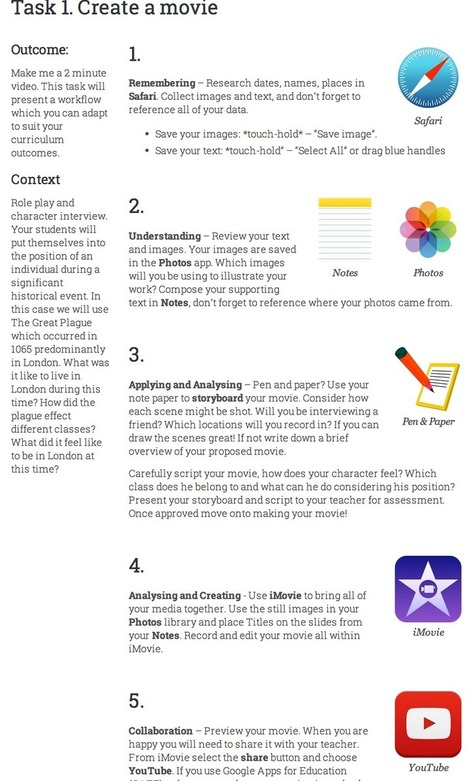 Five iPad Learning Tasks You Should Be Able to Do with Your Students ~ Educational Technology and Mobile Learning | Edtech PK-12 | Scoop.it