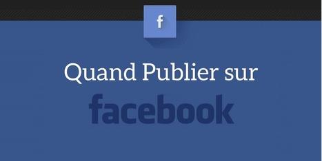 ▶ Quand Publier sur Facebook pour x2 vos Performances [Guide Complet] | Formation multimedia | Scoop.it