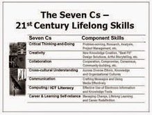 leading and learning: Education Readings- Personalized learning and 21stC learning. | Leadership, Innovation, and Creativity | Scoop.it