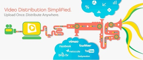 Upload Once and Distribute To All Video and Social Media Sharing Sites: OneLoad   WEBOLUTION!   Scoop.it