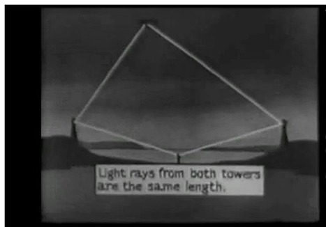 1923 animated film about Einstein's Theory of Relativity | Video for Learning | Scoop.it