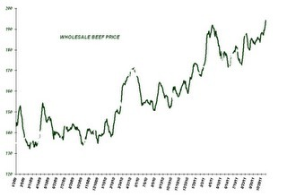 Trader Dan's Market Views: Rising Prices just a Figment of Our Imaginations | Gold and What Moves it. | Scoop.it