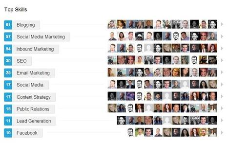 The Ultimate Cheat Sheet for Mastering LinkedIn | Links sobre Marketing, SEO y Social Media | Scoop.it