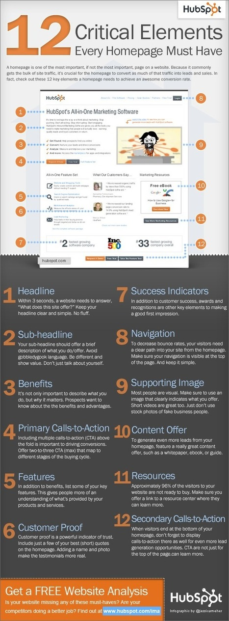 12 Critical Homepage Elements Every Website Must Have [Infographic] | Market to real people | Scoop.it