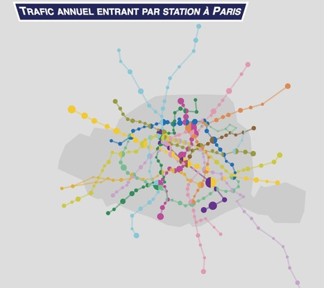 Trafic annuel entrant par station à Paris | Future cities | Scoop.it