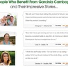 Power Full Supplement Biohealth Garcinia Cambogia