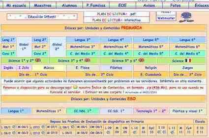 Recursos educativos | TICs for RedeTELGalicia | Scoop.it