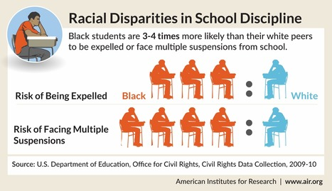 Disparities in School Discipline by Race | Trends and Issues in Special Education and Leadership | Scoop.it