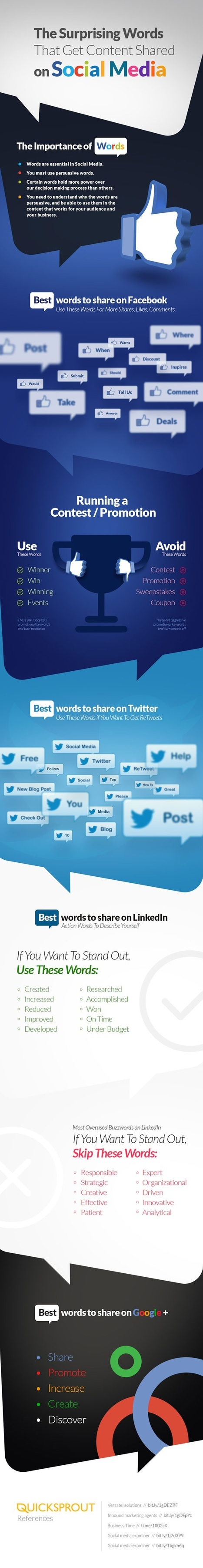 Infographic: Get More Social Media Traffic by Use These Surprising Words | Media and technology | Scoop.it