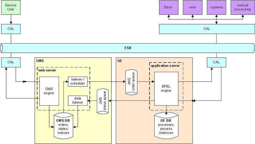 Architecting bpm solutions with tibco pdf 18 architecting bpm solutions with tibco pdf 18 fandeluxe Images