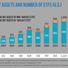 Asset Management and Mutual Funds