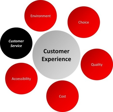 essay on good customer service experience