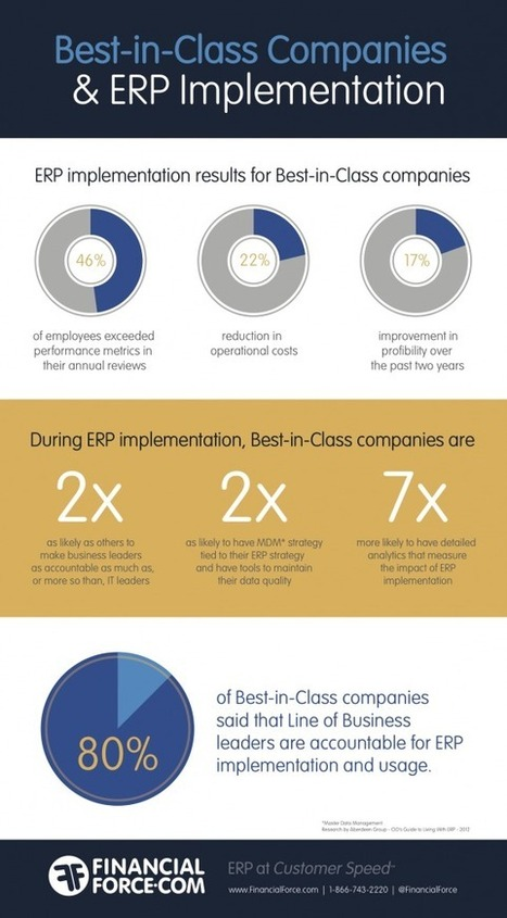 ERP for Head of Class Businesses | Cloud Central | Scoop.it
