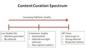 Content Curation & SEO: A Bad Match? - Search Engine Watch | Kevin I Mills | Scoop.it