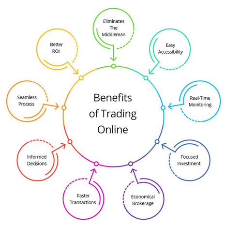 What is the Difference Between Demat & Trad