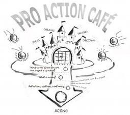 Pro Action Cafe | Art of Hosting | Scoop.it